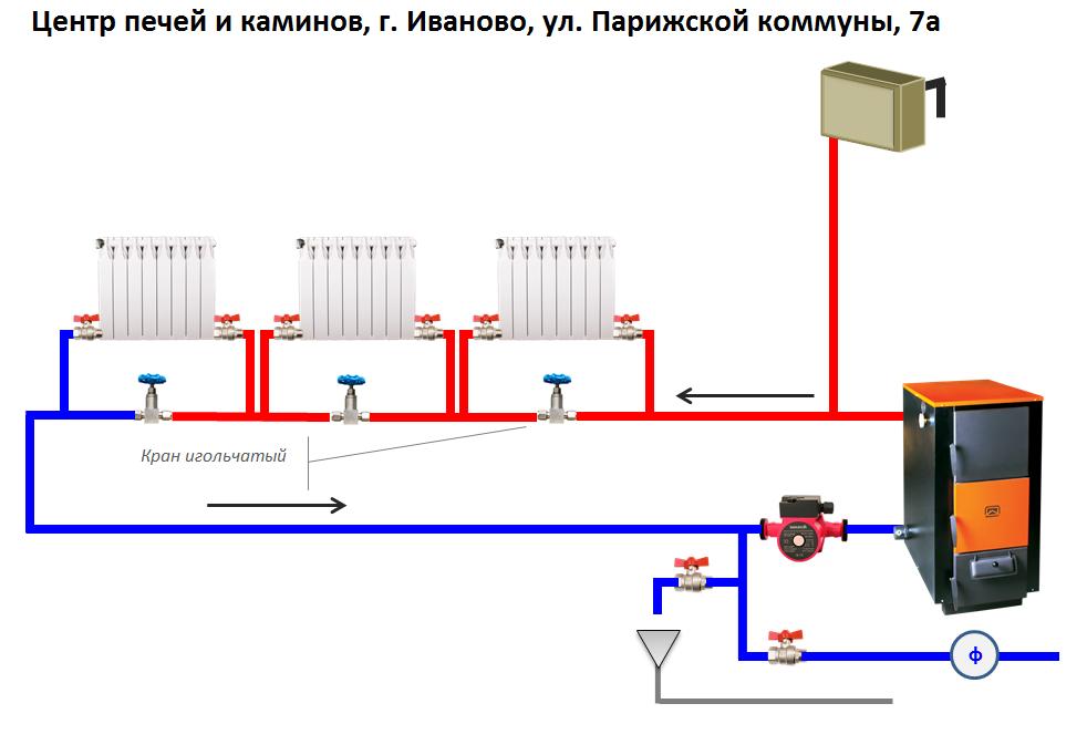 Простейшая схема газового отопления