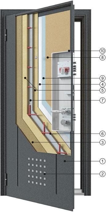 супер двери металлические входные