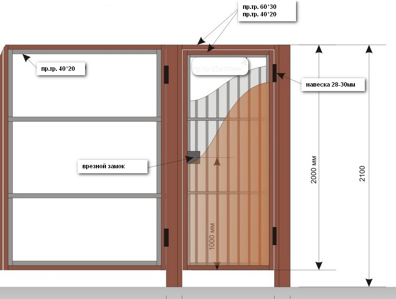 Как сделать забор и дверь