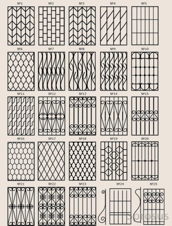 Как сделать решетку на окно