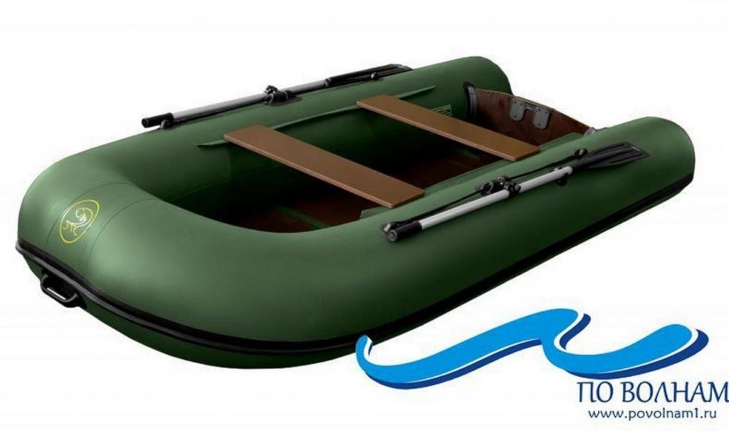 популярные пластиковые лодки